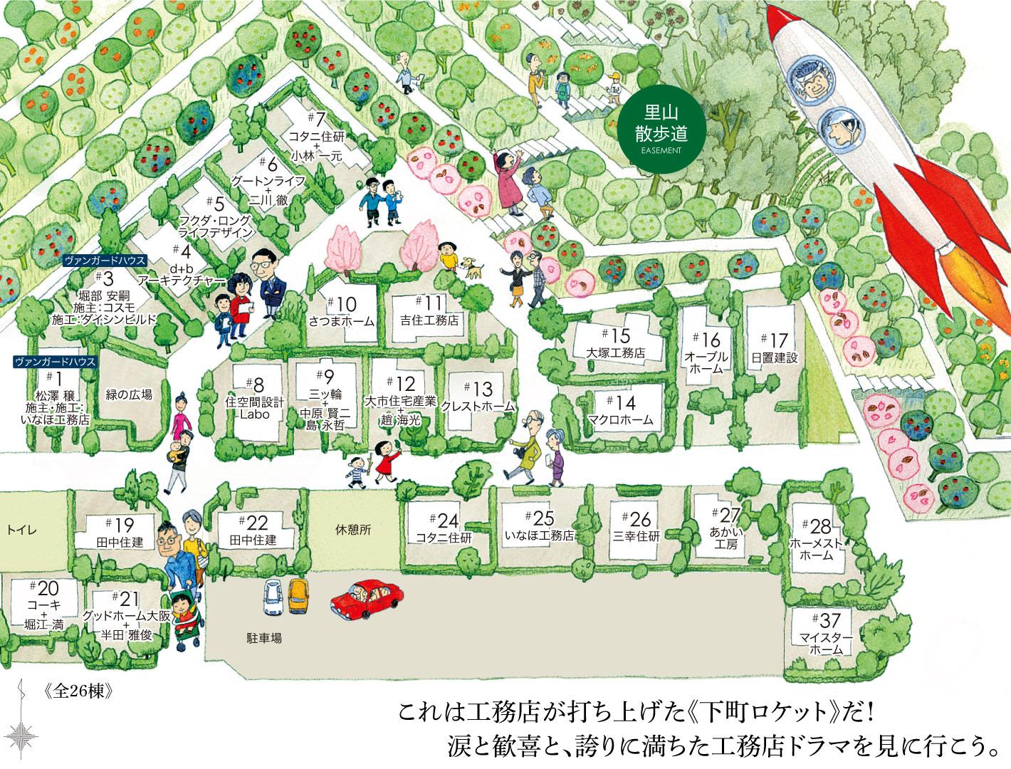 街区イメージ