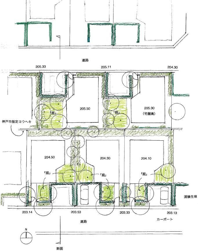 緑のまち概念図