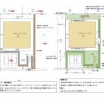 街区コード(PDF)